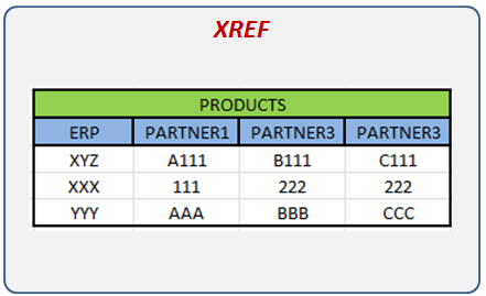 XREF Multiples partners